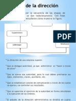 2ªTeoria Administrativa II La Comunicacion