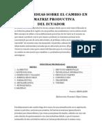 Matriz Productiva Petroleo