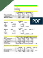 Caso Sisí Presupuesto Operación.(1)
