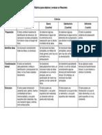 Rúbrica - Elaborar y Evaluar Un Resumen