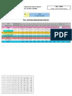 Hc1,Hc2 2011(k.panitia)Chemistry sejingkat