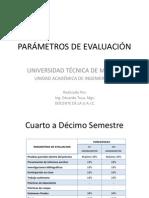 Parámetros de Evaluación Utmach