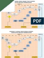 sinkronisasi hasil reses dewan dengan penyusunan dokumen rencana daerah