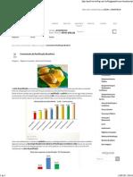 Crescimento Da Panificação Brasileira - Blog