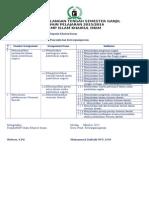 Kisi-kisi UTS PPKN Kelas 9 (2015-2016)