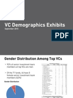 VC Diversity Final Exhibits