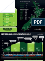 NZ Population Map