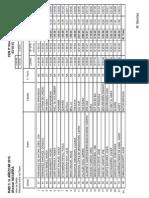 AÑEZCAR_CEN0.pdf