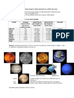 comparing how long it takes planets to orbit the sun