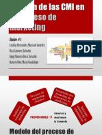 Función de las CMI en el proceso de marketing