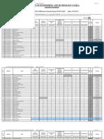 .. UetDownloads Examination Result 2ndsemester ME E14 Sp15