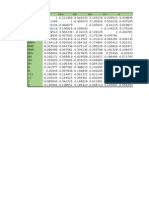 Portfolio Credit Risk -Random Correlation Matrix