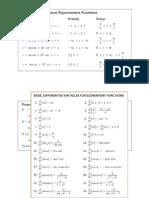 Differential Calculus Formula