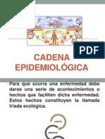 Cadena Epidemiologica