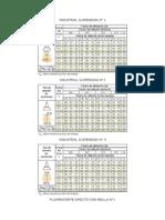Tablas de Coeficientes de Utilización de luminarias