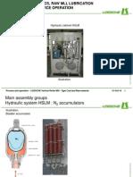 Hydraulics Operation_Coal_Mill.pdf