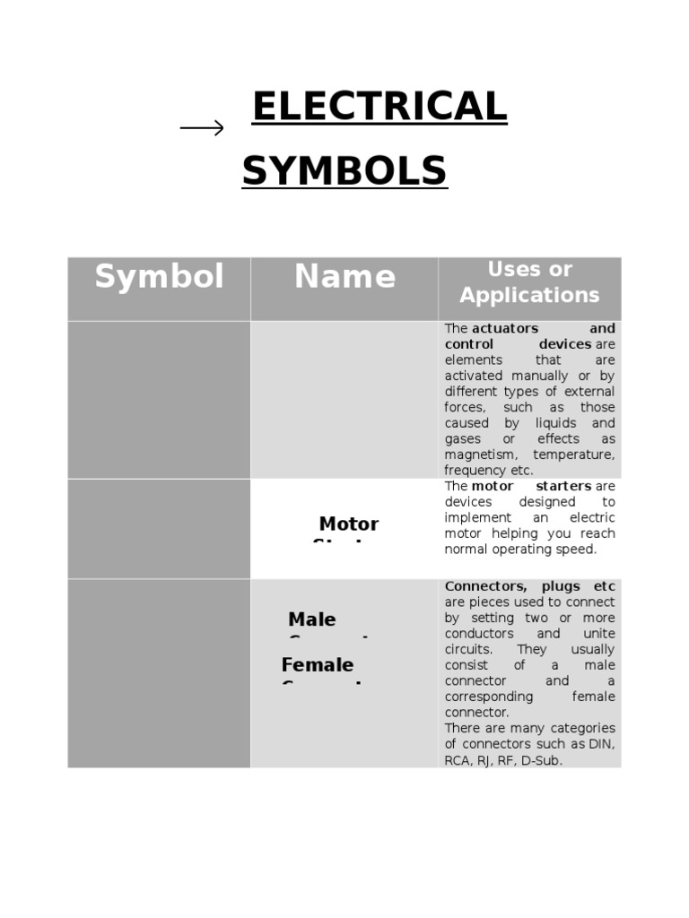 Enchanting Electrical Symbols With Names Ensign - Electrical and ...