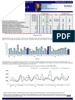 Pebble Beach Real Estate Sales Market Report for September 2015