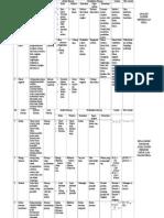 analisis konsep SMA kelompok.docx