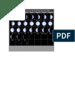 Calendario Lunar dic 08