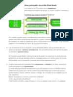 Características principales de la Alta Edad Media.docx