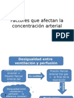 Factores Que Afectan La Concentración Arterial