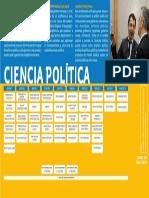 Ciencia Politica uno nuevito de mi