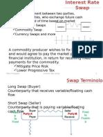 Interest Rate Swap Introduction