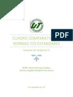 Cuadro Comparativo de Normas y Estandares