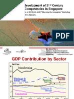Development of 21 St Century Competencies in Singapore