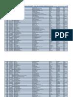 baza de date firme transporturi marfuri