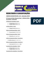 Boletim CLUVE 133 - Anexo - Resultados.pdf