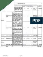 tabella degli interventi edilizi.pdf