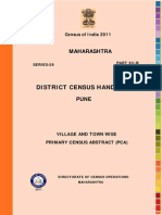 2011 Census Pune