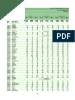 2011 Census Pune 6