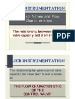 Control Valves Characteristics