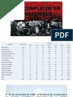 Posconflicto en Guatemala