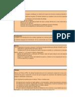 Factor Básico de Mejora (Columnas de Grava)
