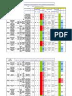 6._p-601_matriz_pacom_y_sectoriales_julio_7_08.xls
