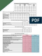 Combined Report Charter School of Wilmington