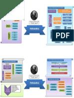 Mind Mapping Psikoanalisa - Copy Fix
