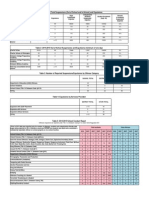 Combined Report Delaware College Prep