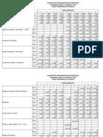 2015 Sc Gradedistribution Subjectwise