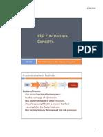 04--ERP Fundamental Concepts--student version.pdf