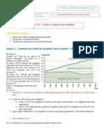 Thème 112 correction- Analyse comparée des inégalités.doc