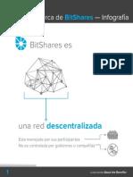 Infografia Bitshares Español