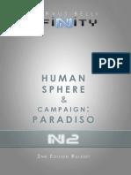 Human Sphere Paradiso