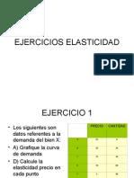 ejercicios elasticidad