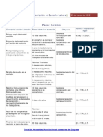 Plazos de Caducidad y Prescripcion en Derecho Laboral