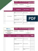 Ejemplo de Matriz de Identificación y evaluación de Aspectos e Impactos Ambientales.xlsx